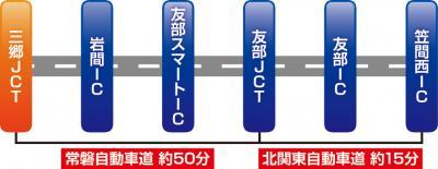 『お車の場合 東京方面から』の画像