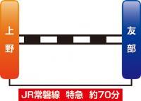 『電車の場合 東京方面から』の画像