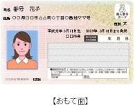 『個人番号カード(おもて面)』の画像