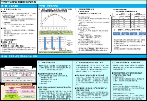 『空家等対策計画(表)』の画像