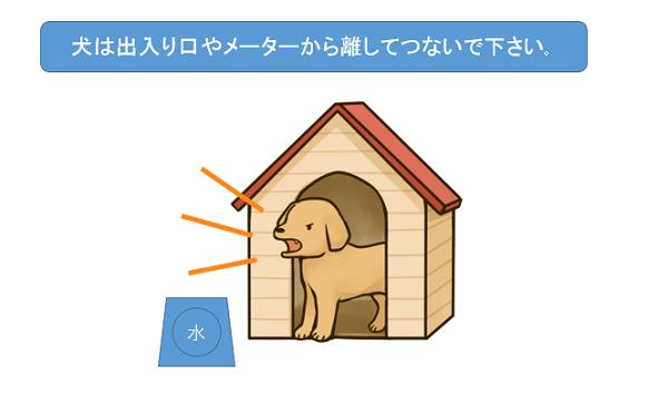 『犬はメーターから離れたとおころへ』の画像