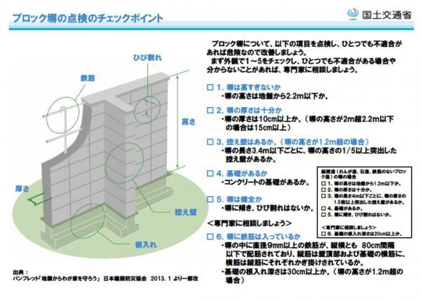 『ブロック塀について』の画像