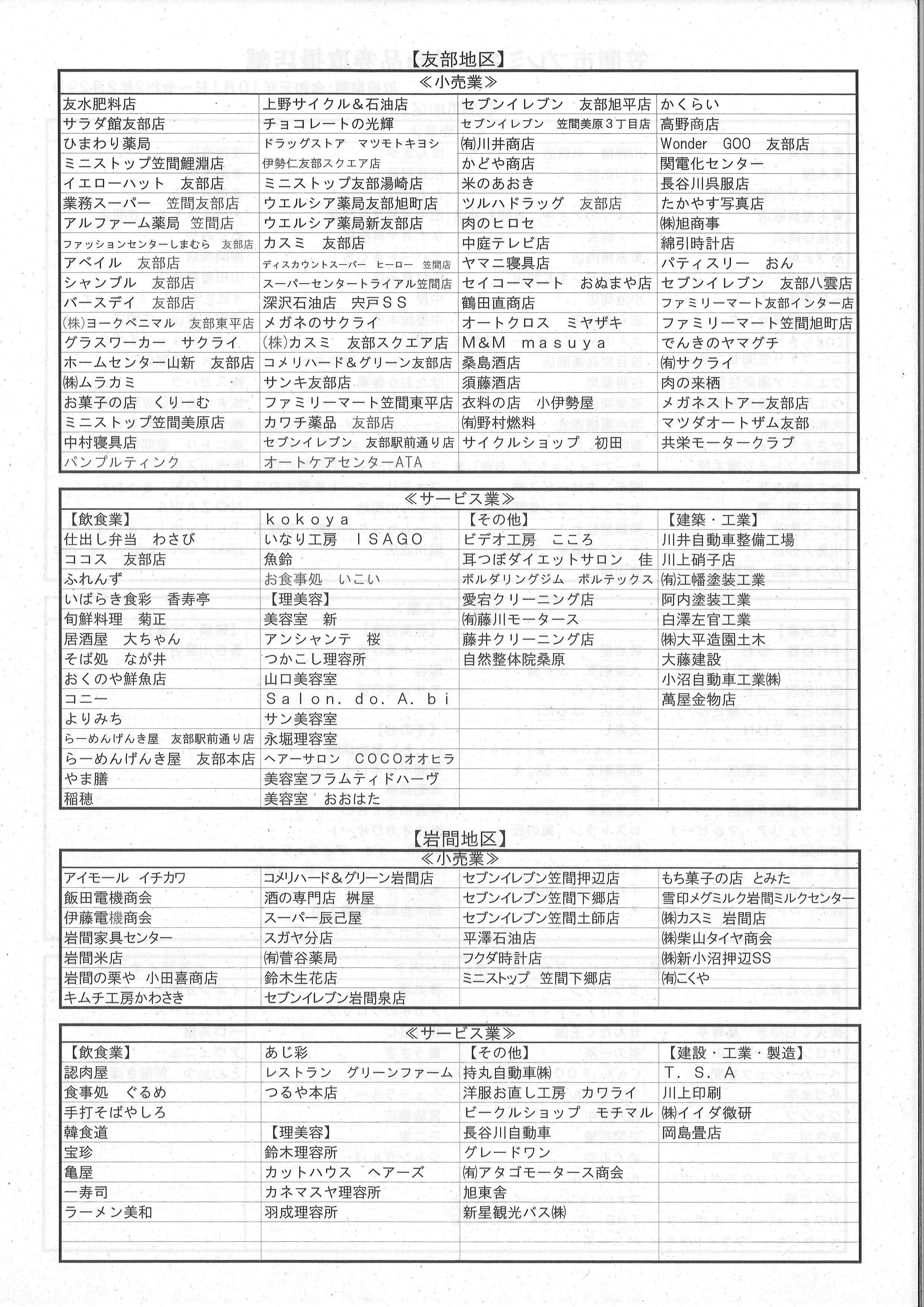 『笠間市プレミアム付商品券取扱店舗(友部・岩間地区)』の画像