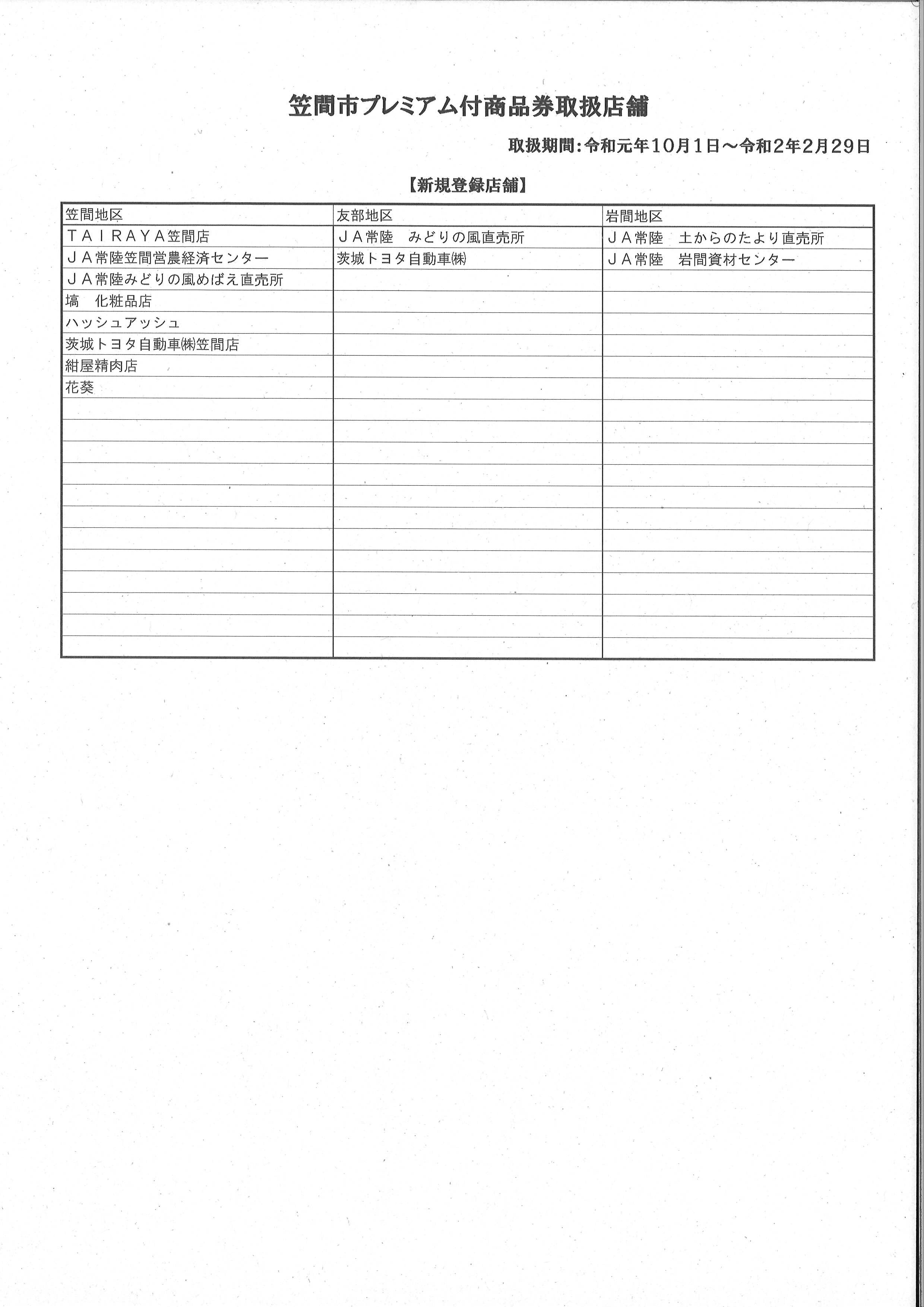 『笠間市プレミアム付商品券取扱店舗(新規登録分)』の画像