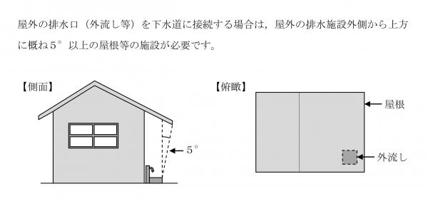 『外流しの接続条件』の画像