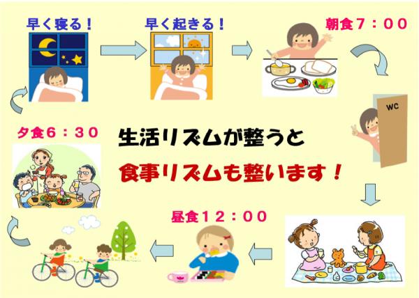 『生活リズムと食事リズム』の画像