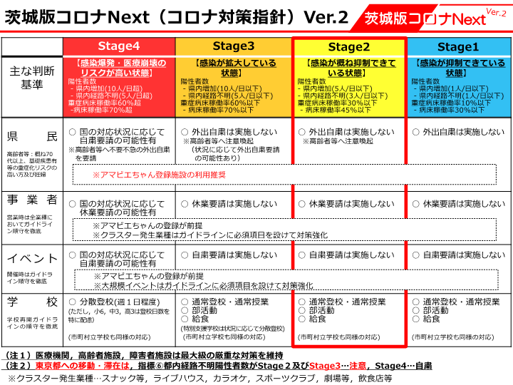 東京 都 感染 症 情報 市 区 町村