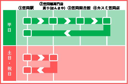 『運行ルート(菊祭り期間中)』の画像