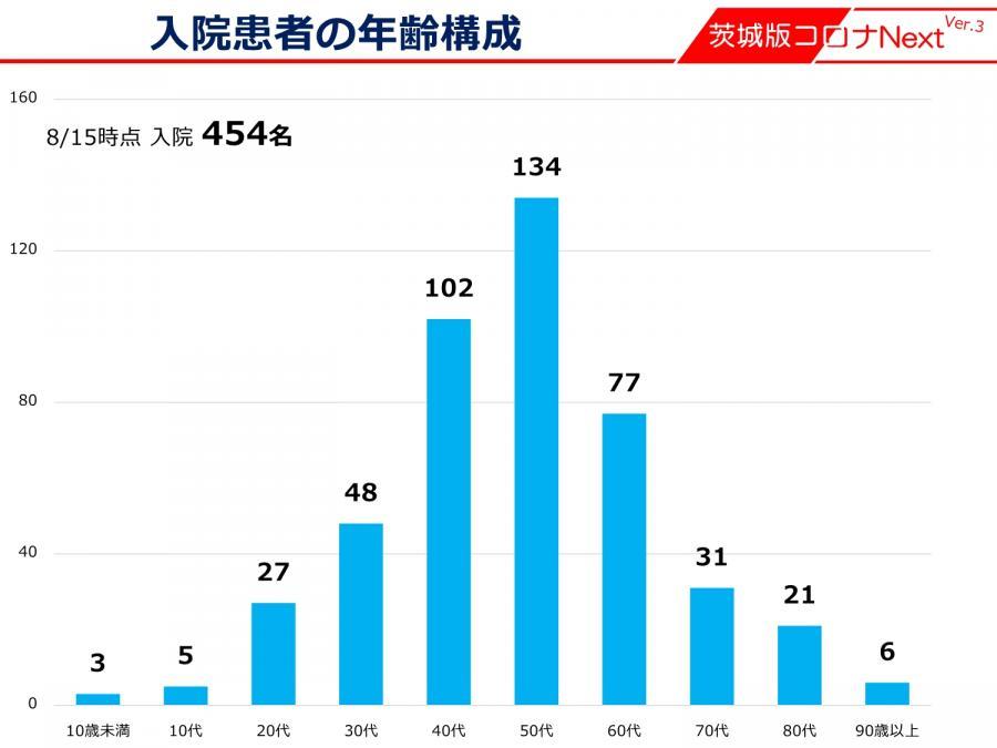 『茨城県緊急事態宣言5』の画像