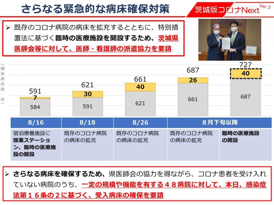『茨城県緊急事態宣言7』の画像