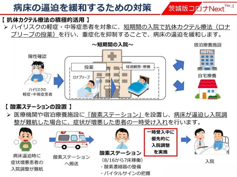 『茨城県緊急事態宣言8』の画像