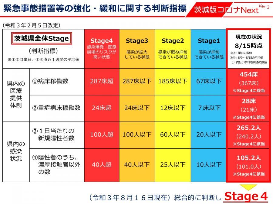 『茨城県緊急事態宣言11』の画像