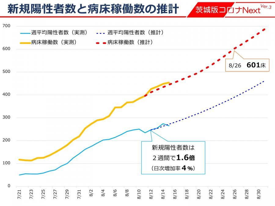 『茨城県緊急事態宣言6』の画像