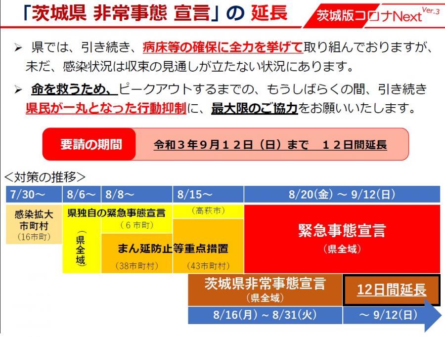 『茨城県緊急事態宣言0827_1』の画像