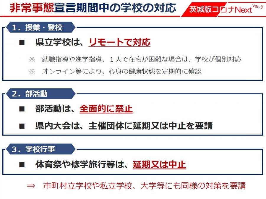 『茨城緊急事態宣言0827_3』の画像