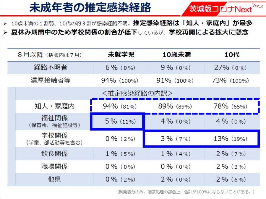 『茨城県緊急事態宣言0827_5』の画像