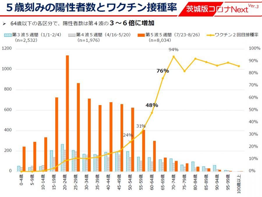 『茨城県緊急事態宣言0827_8』の画像