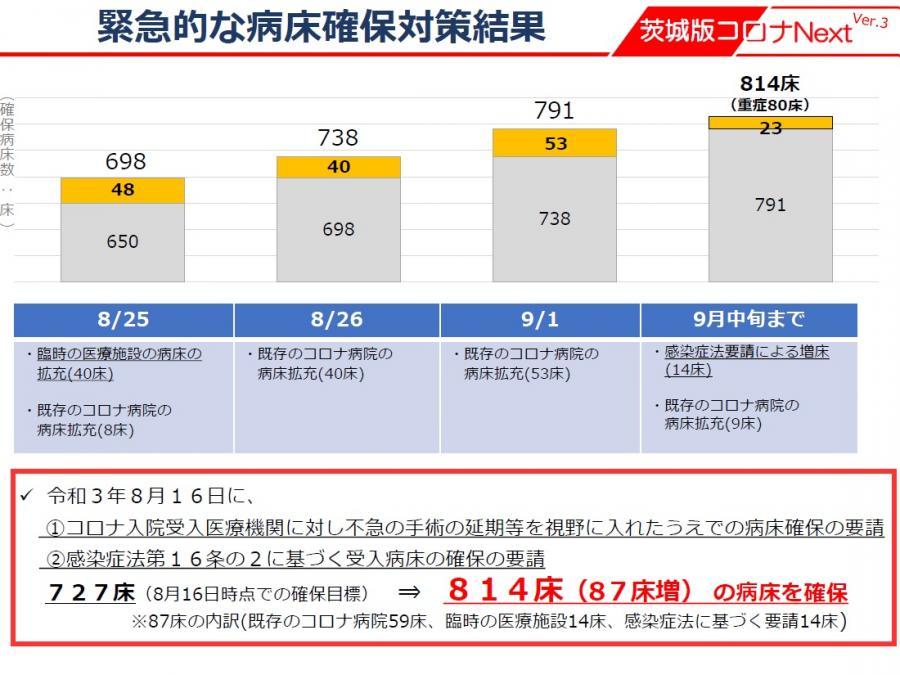 『茨城県緊急事態宣言0827_11』の画像