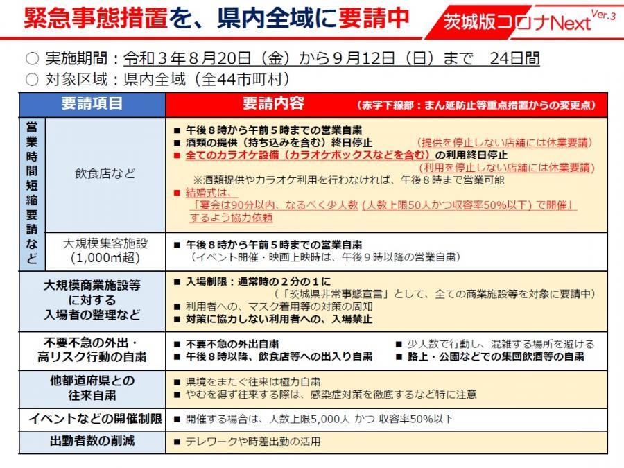 『茨城県緊急事態宣言0827_10』の画像